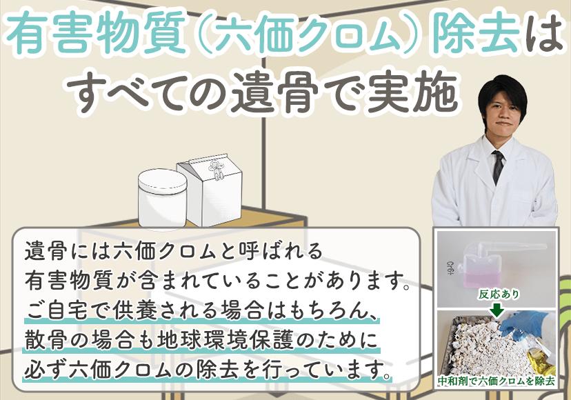 有害物質(六価クロム)除去はすべての遺骨で実施